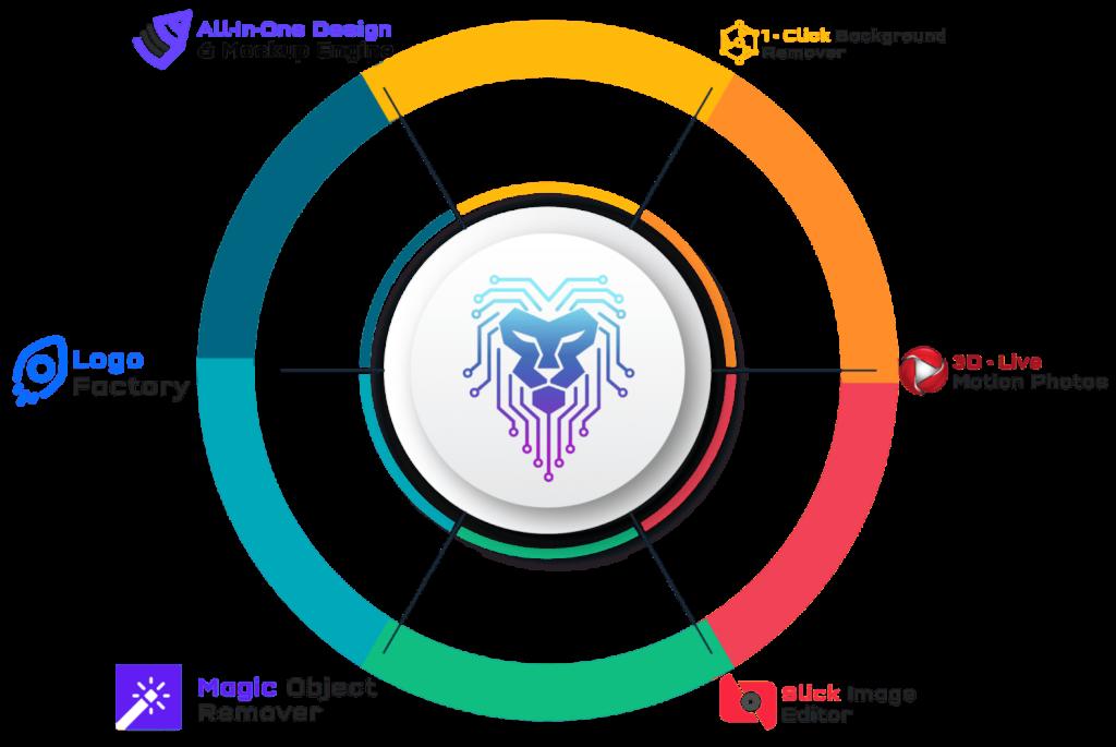 Design beast App review