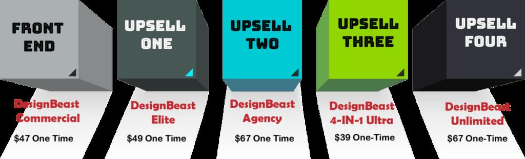 Design beast upgrades
